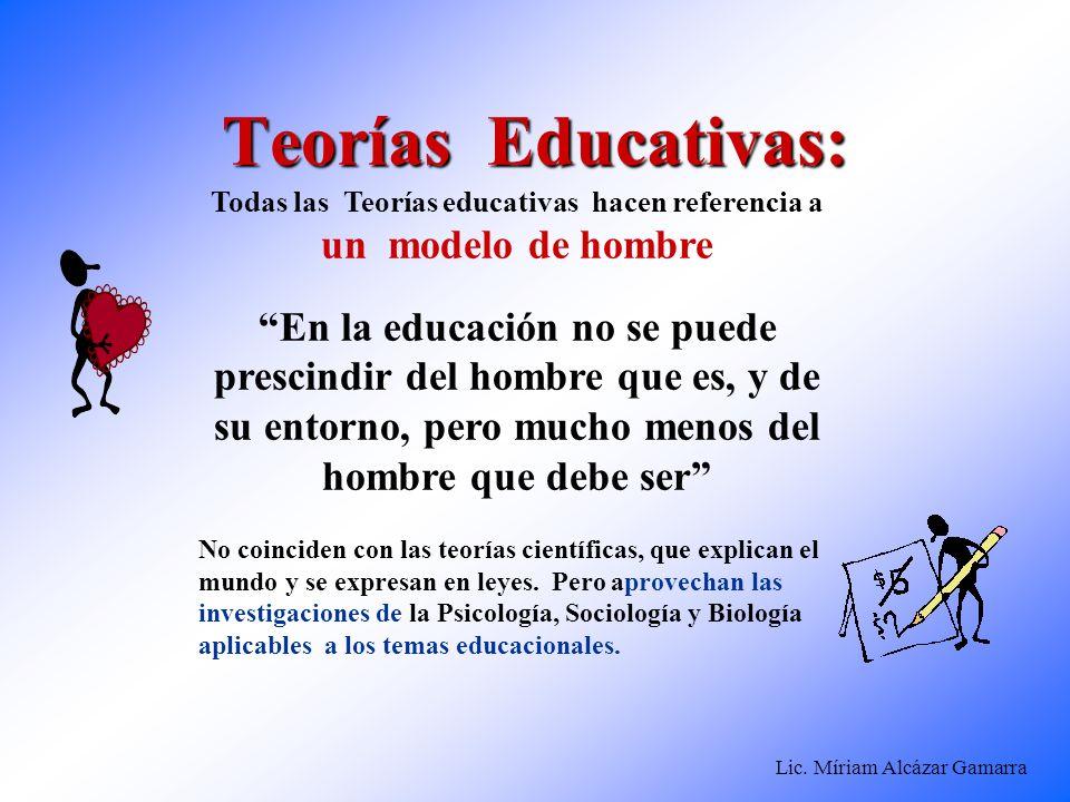 Todas las Teorías educativas hacen referencia a un modelo de hombre