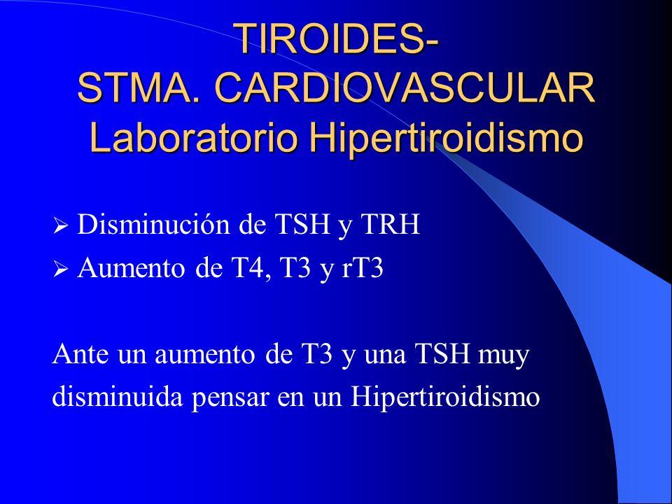 TIROIDES- STMA. CARDIOVASCULAR Laboratorio Hipertiroidismo