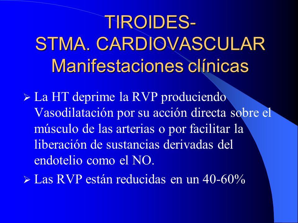 TIROIDES- STMA. CARDIOVASCULAR Manifestaciones clínicas