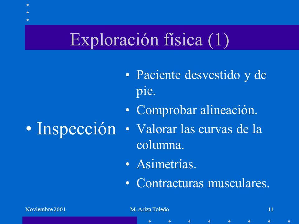 Exploración física (1) Inspección Paciente desvestido y de pie.