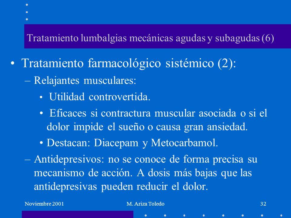 Tratamiento lumbalgias mecánicas agudas y subagudas (6)