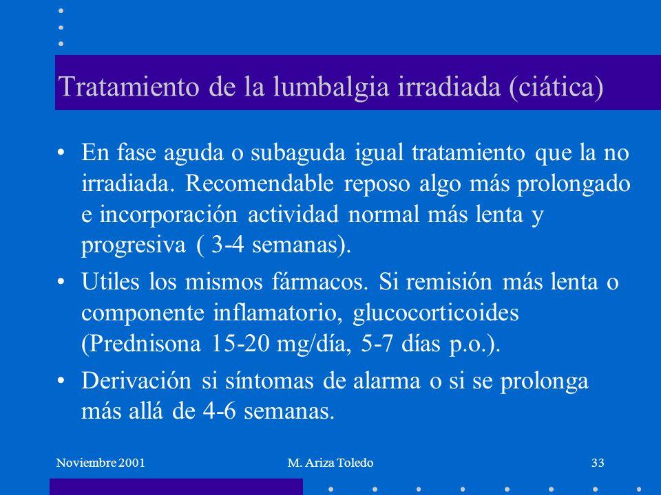 Tratamiento de la lumbalgia irradiada (ciática)