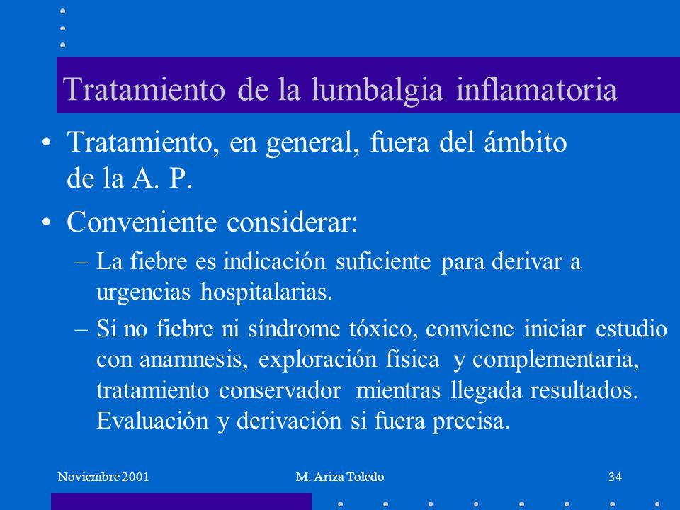 Tratamiento de la lumbalgia inflamatoria