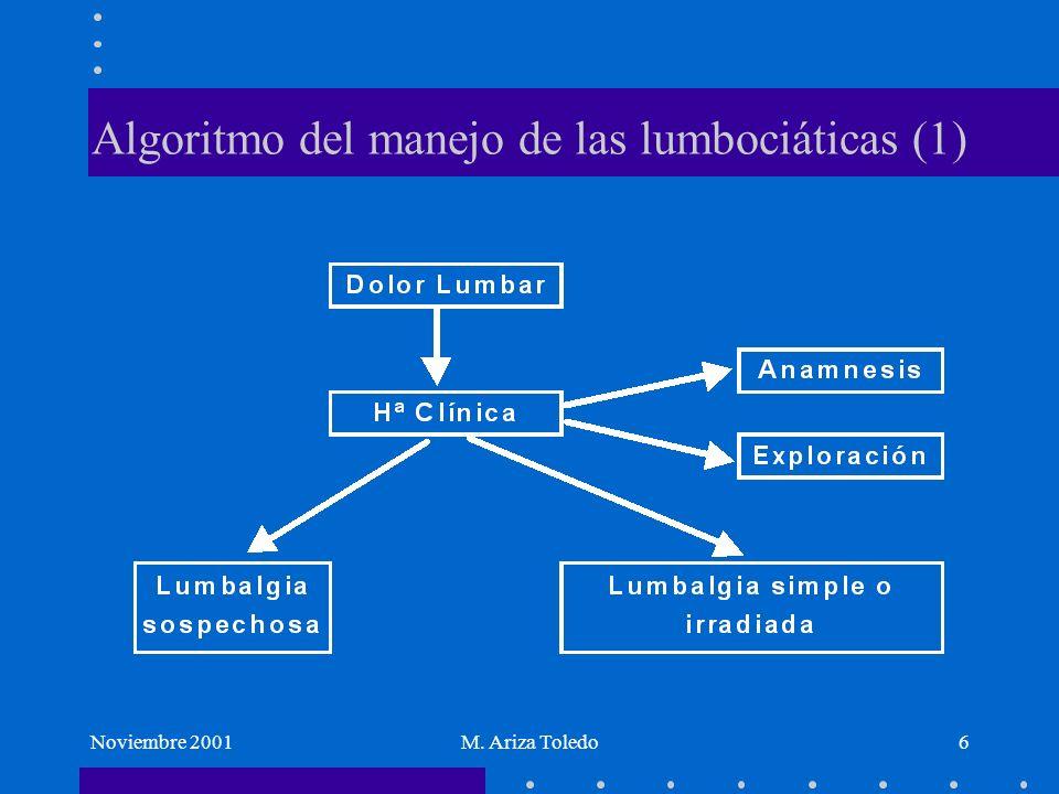 Algoritmo del manejo de las lumbociáticas (1)