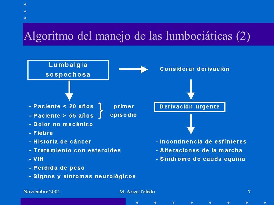 Algoritmo del manejo de las lumbociáticas (2)