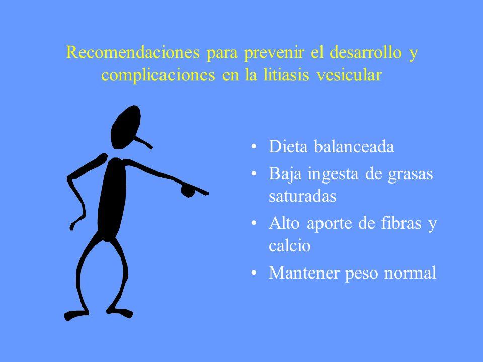 Recomendaciones para prevenir el desarrollo y complicaciones en la litiasis vesicular