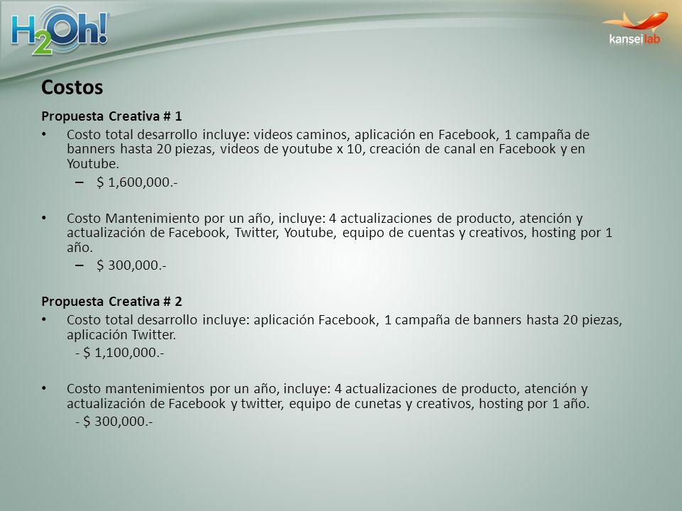 Costos Propuesta Creativa # 1