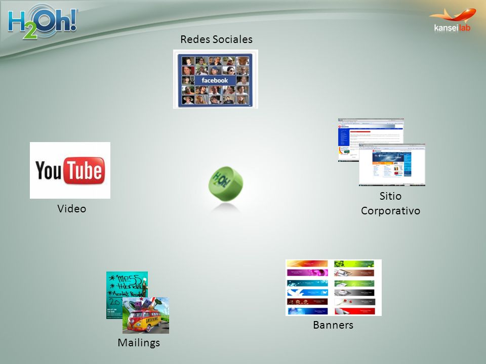 Redes Sociales Sitio Corporativo Video Banners Mailings