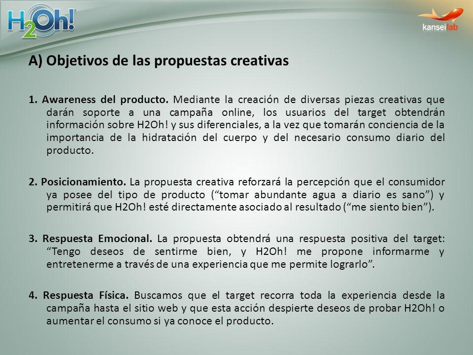 A) Objetivos de las propuestas creativas