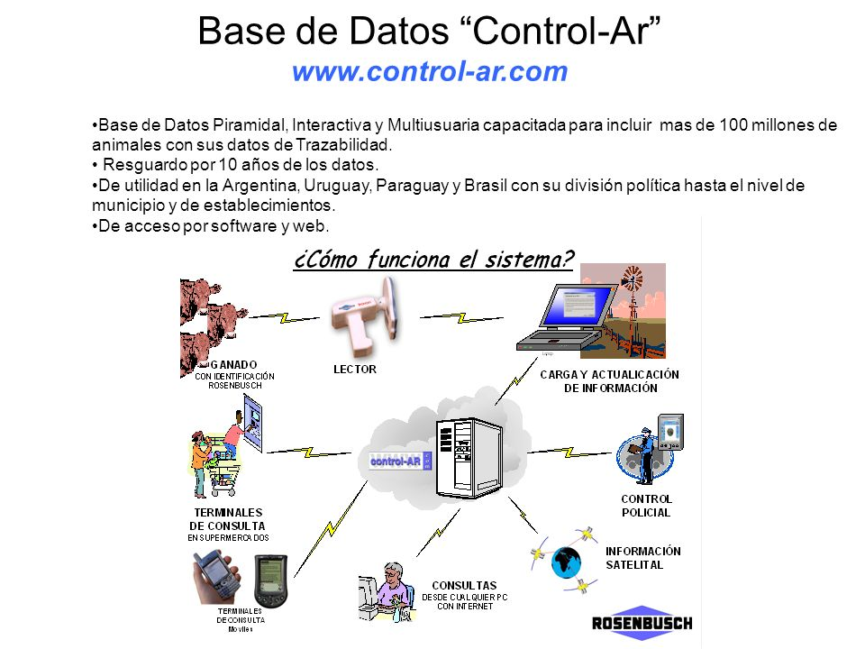Base de Datos Control-Ar