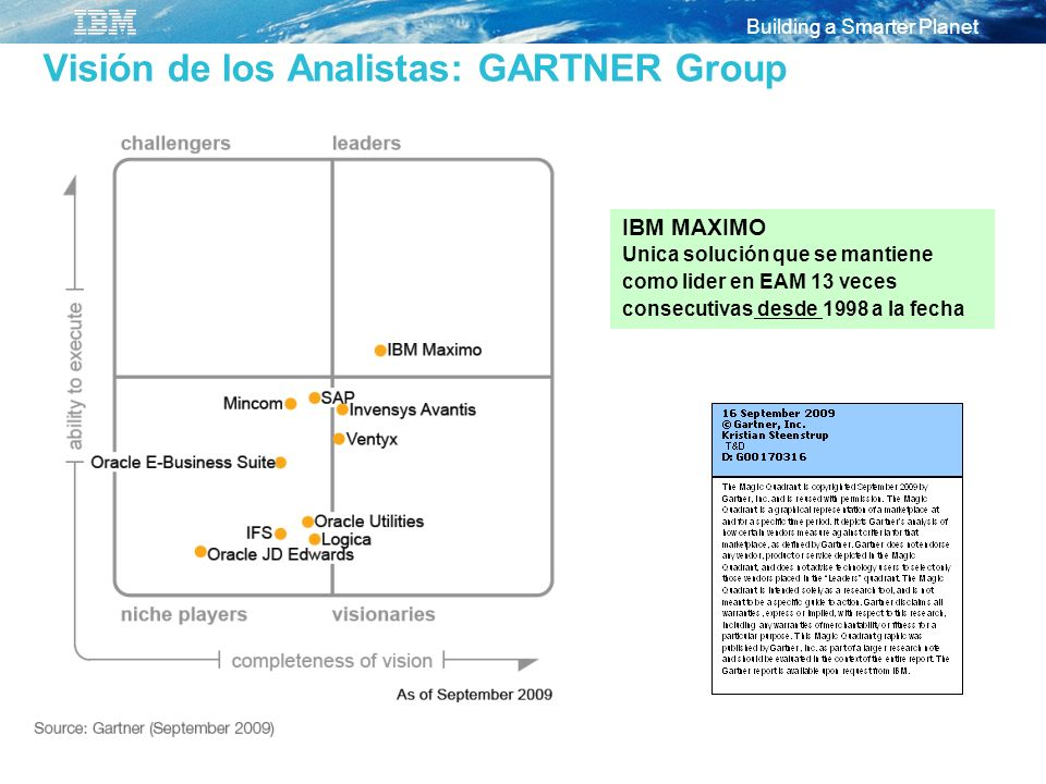 Visión de los Analistas: GARTNER Group