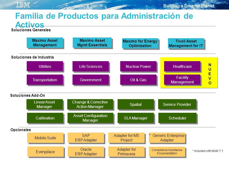 Familia de Productos para Administración de Activos