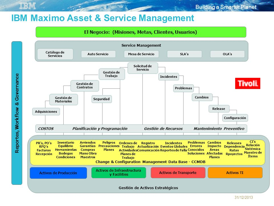 IBM Maximo Asset & Service Management