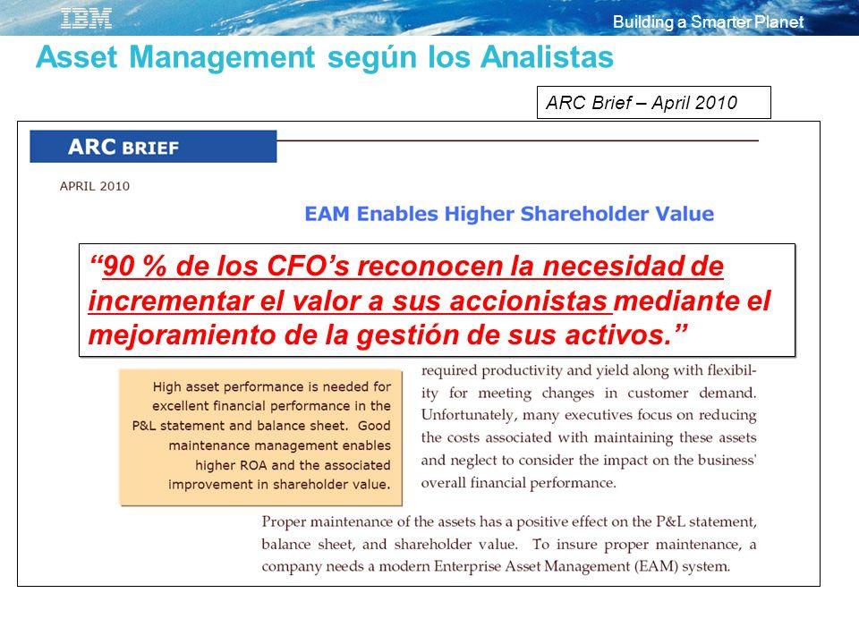 Asset Management según los Analistas