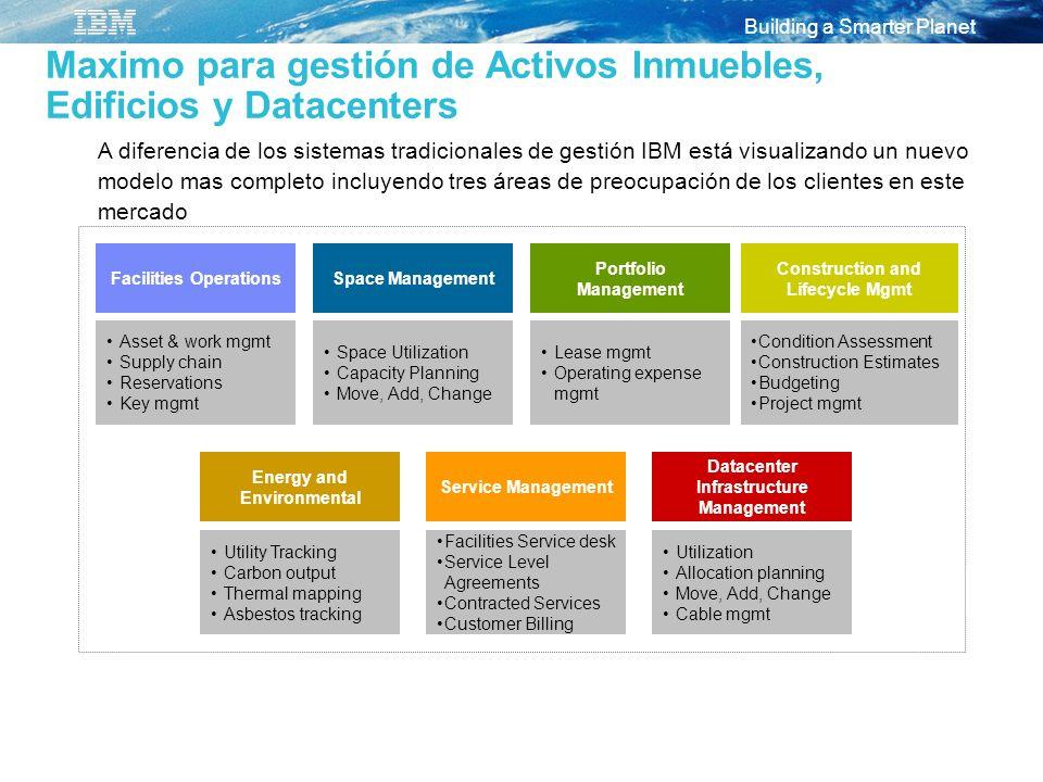 Maximo para gestión de Activos Inmuebles, Edificios y Datacenters