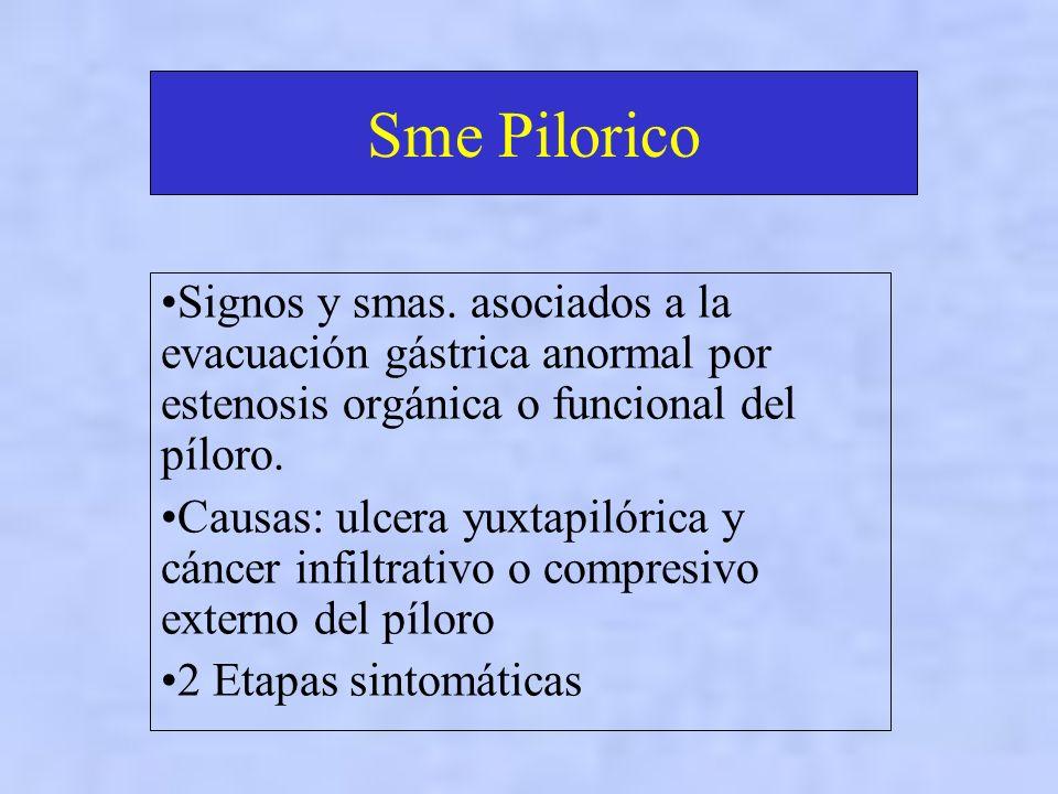 Sme Pilorico Signos y smas. asociados a la evacuación gástrica anormal por estenosis orgánica o funcional del píloro.