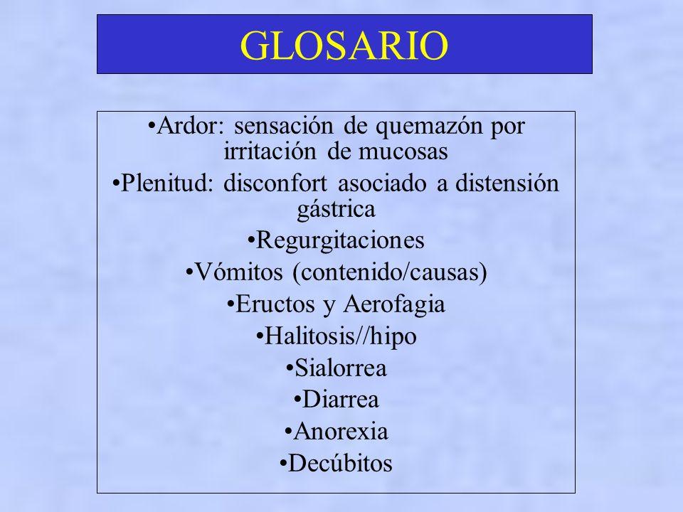GLOSARIO Ardor: sensación de quemazón por irritación de mucosas