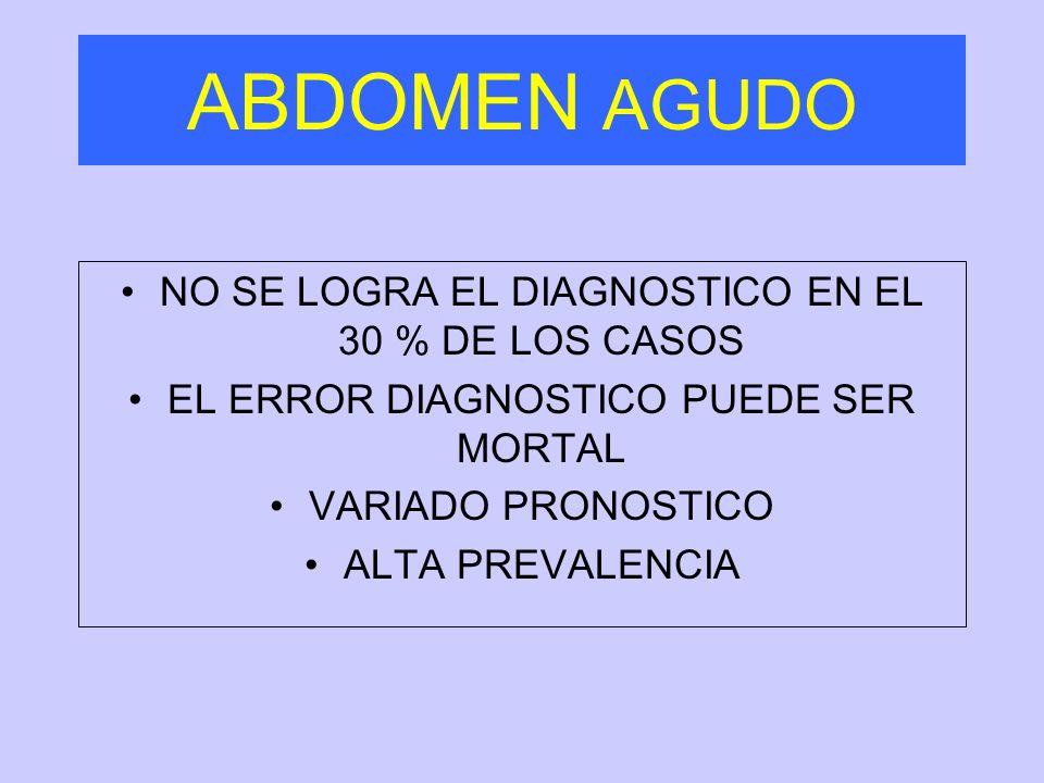 ABDOMEN AGUDO NO SE LOGRA EL DIAGNOSTICO EN EL 30 % DE LOS CASOS