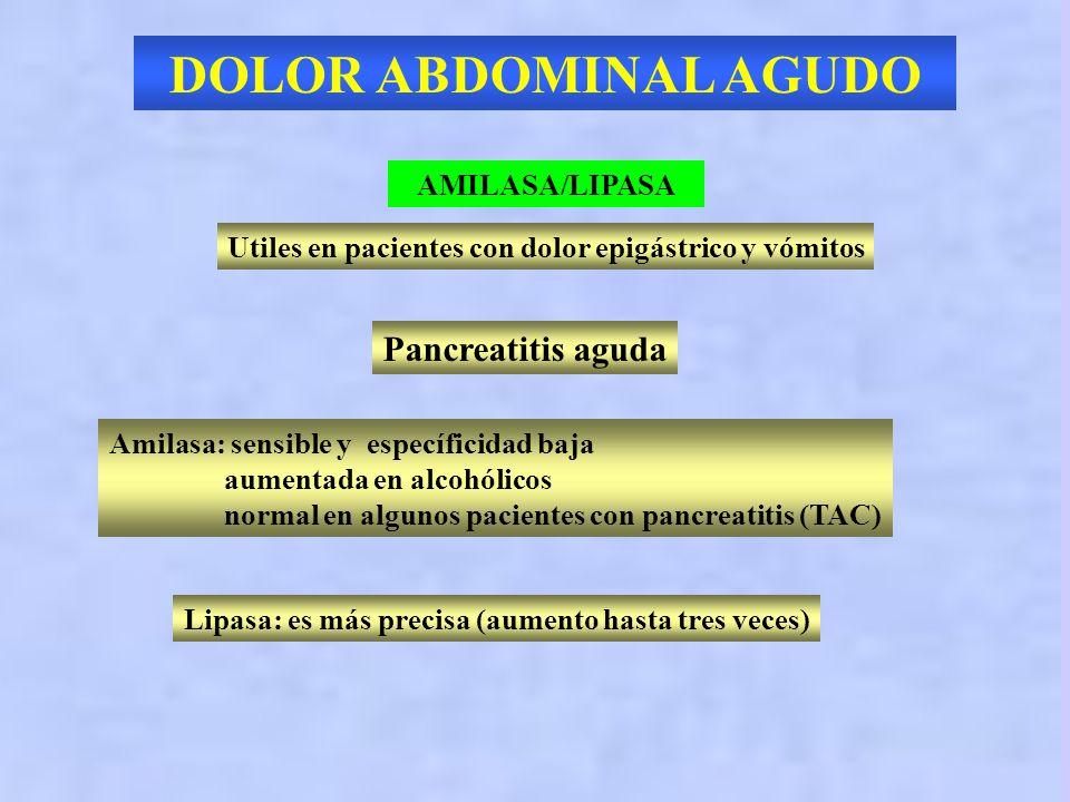 DOLOR ABDOMINAL AGUDO Pancreatitis aguda AMILASA/LIPASA