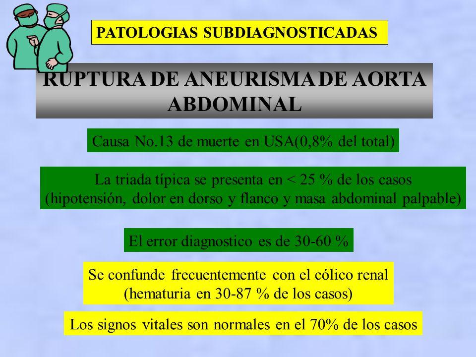 RUPTURA DE ANEURISMA DE AORTA ABDOMINAL