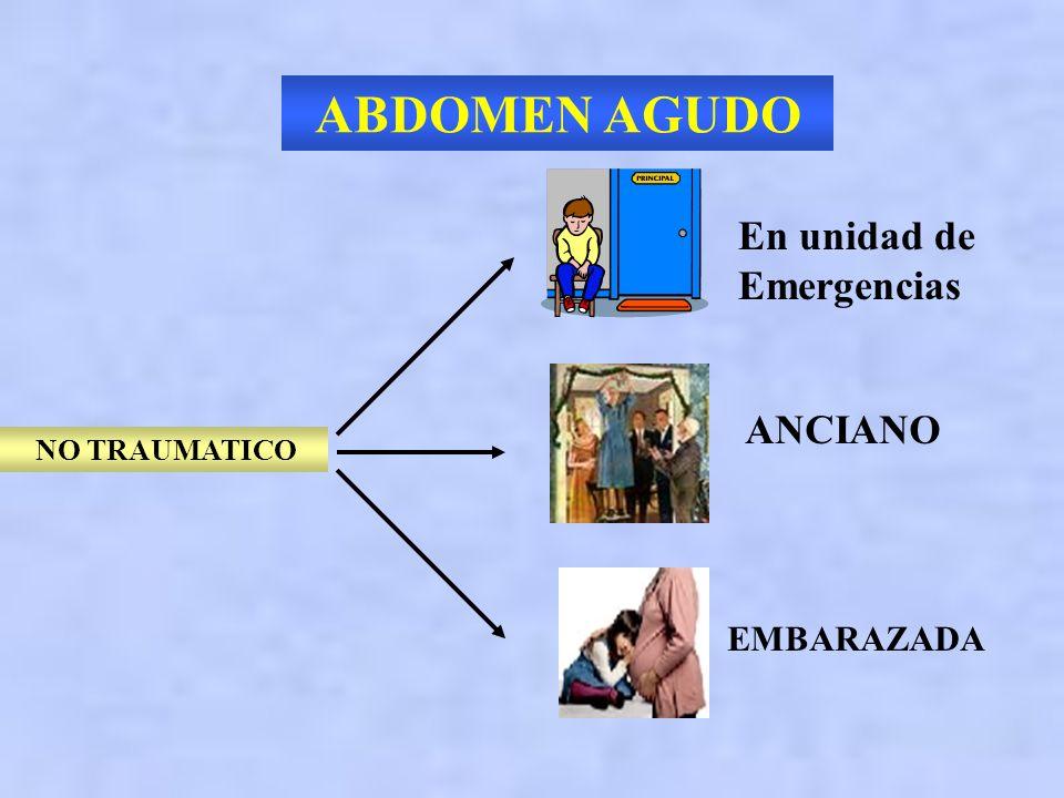 ABDOMEN AGUDO En unidad de Emergencias ANCIANO EMBARAZADA