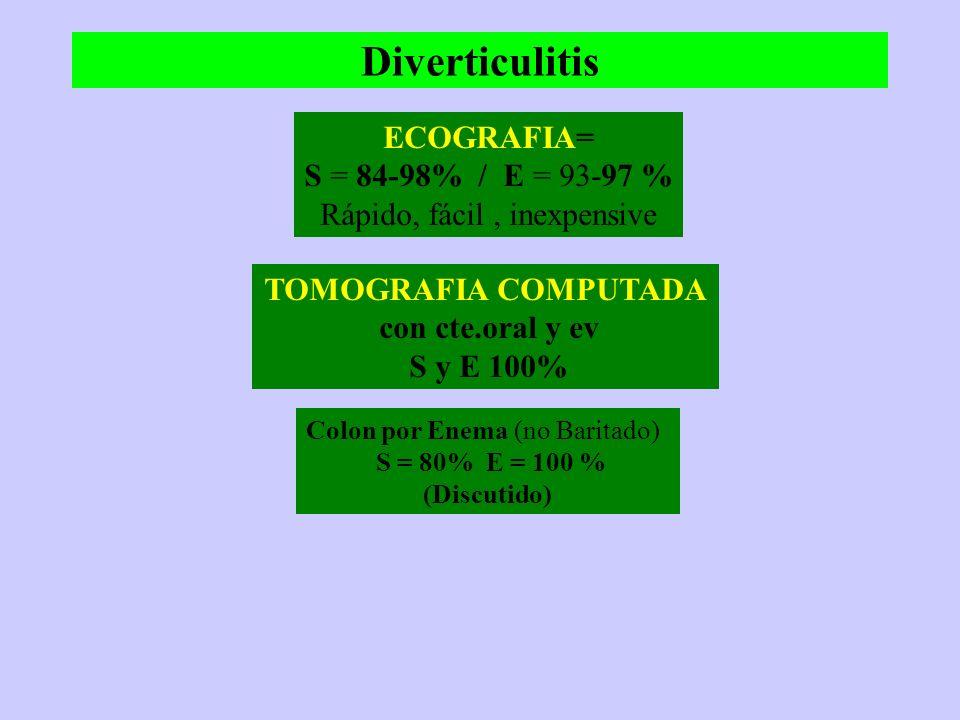 Diverticulitis ECOGRAFIA= S = 84-98% / E = 93-97 %