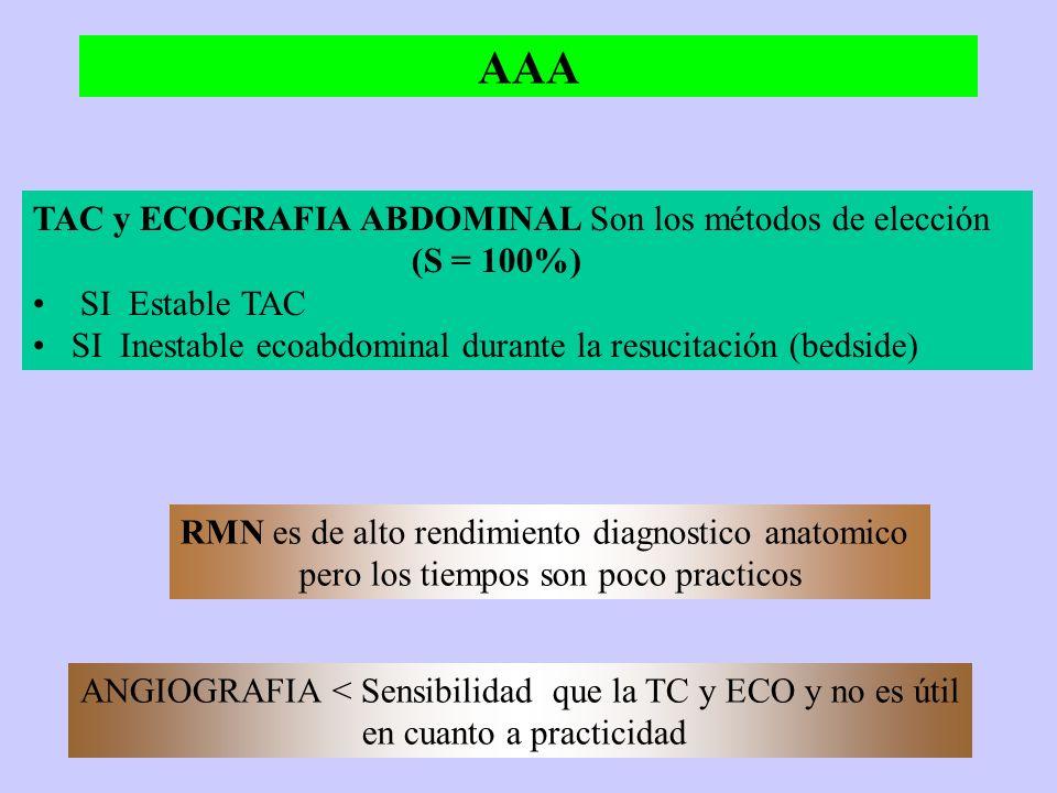 AAA TAC y ECOGRAFIA ABDOMINAL Son los métodos de elección (S = 100%)