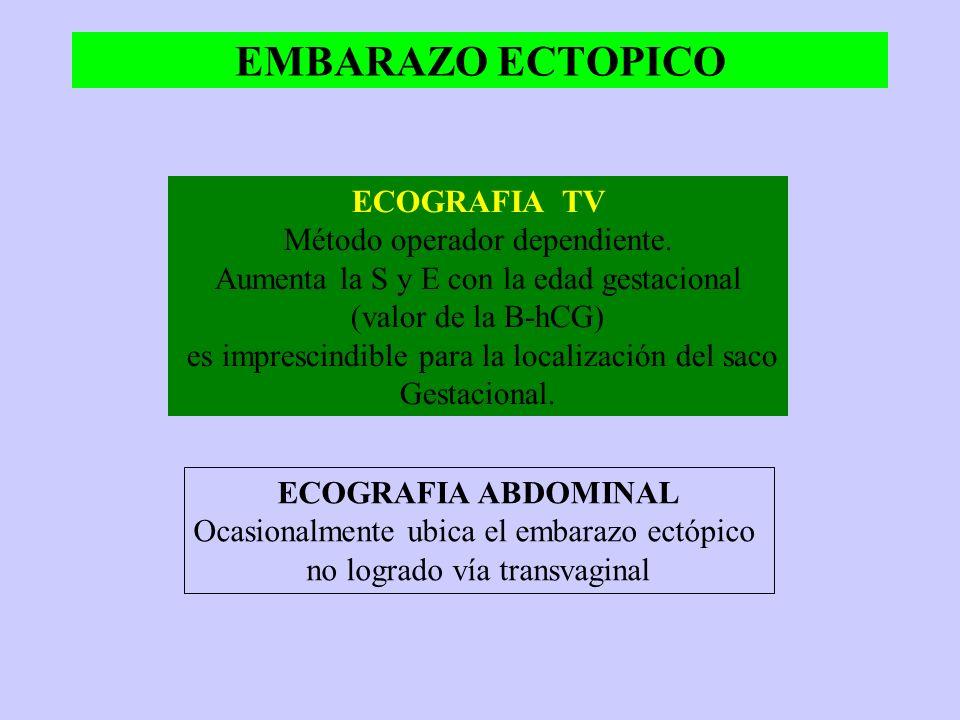 EMBARAZO ECTOPICO ECOGRAFIA TV Método operador dependiente.
