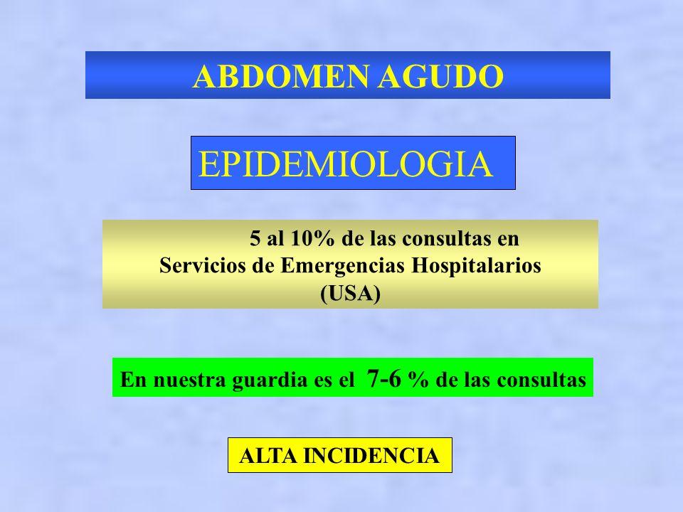 Servicios de Emergencias Hospitalarios
