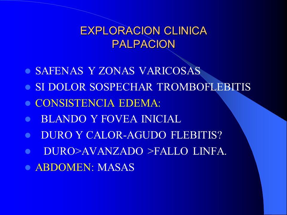 EXPLORACION CLINICA PALPACION