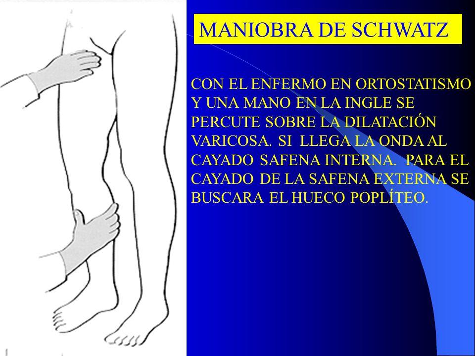 MANIOBRA DE SCHWATZ CON EL ENFERMO EN ORTOSTATISMO