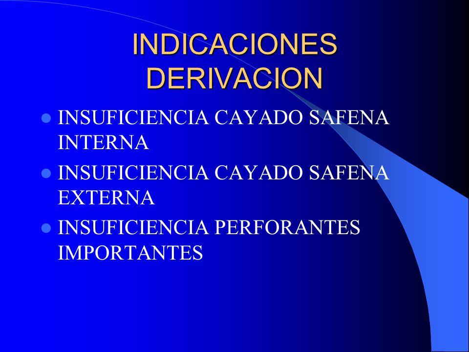 INDICACIONES DERIVACION