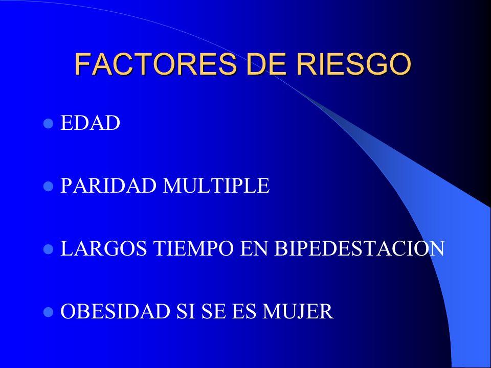 FACTORES DE RIESGO EDAD PARIDAD MULTIPLE
