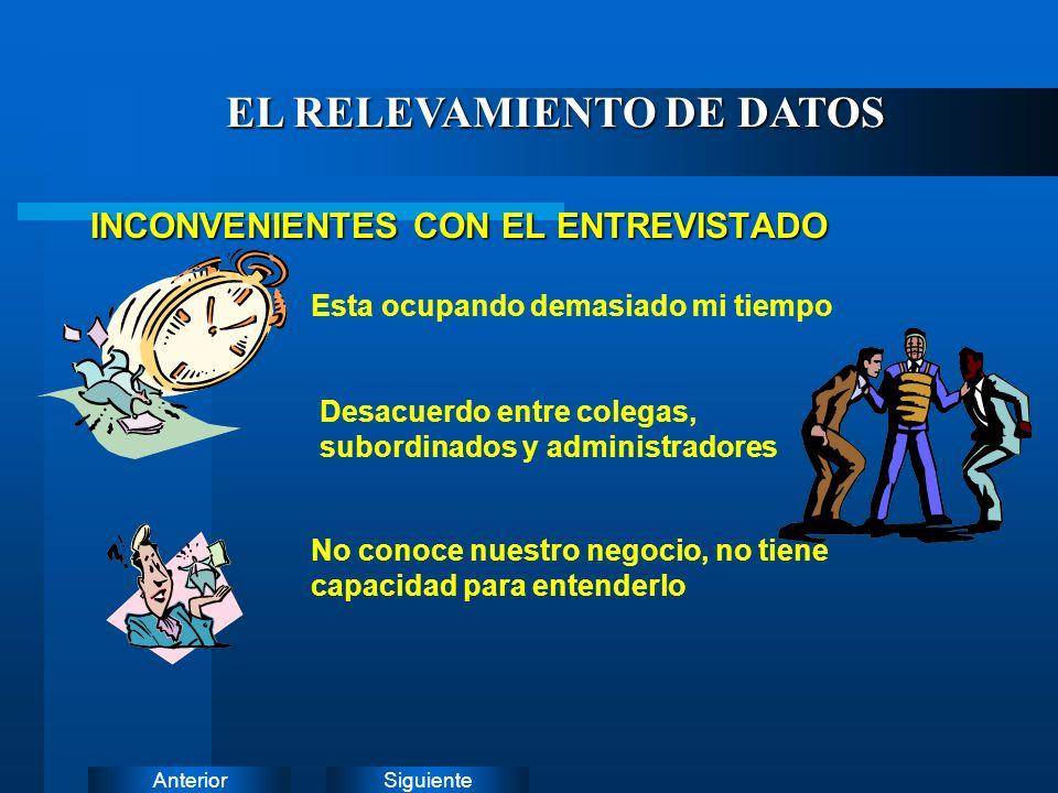 INCONVENIENTES CON EL ENTREVISTADO