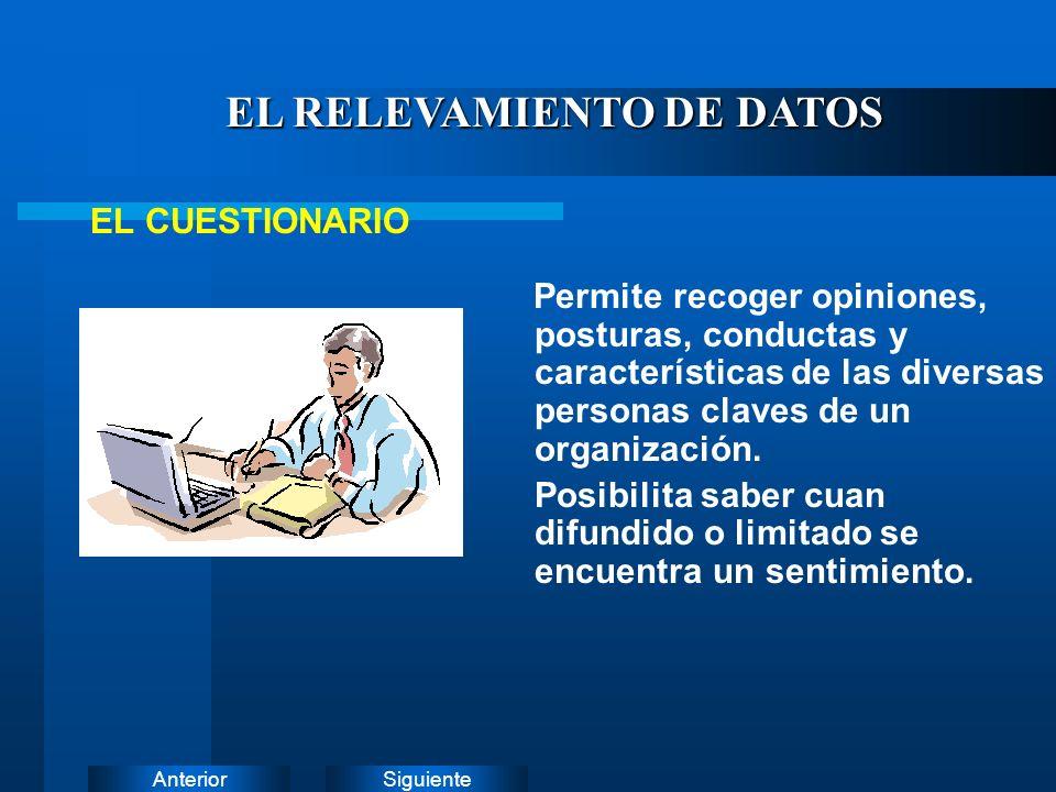 EL RELEVAMIENTO DE DATOS