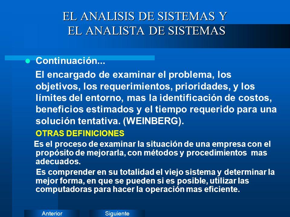 EL ANALISIS DE SISTEMAS Y EL ANALISTA DE SISTEMAS