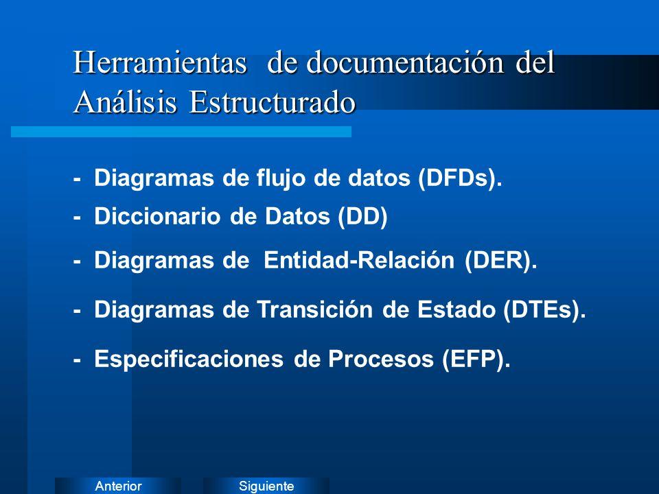 Herramientas de documentación del Análisis Estructurado
