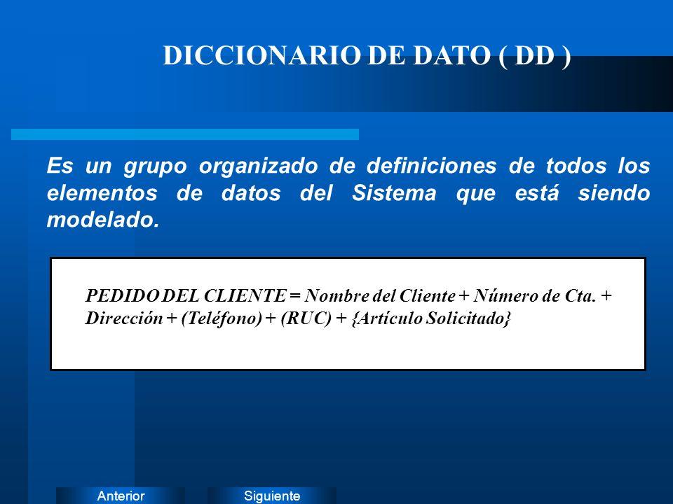 DICCIONARIO DE DATO ( DD )