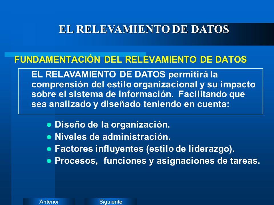 FUNDAMENTACIÓN DEL RELEVAMIENTO DE DATOS