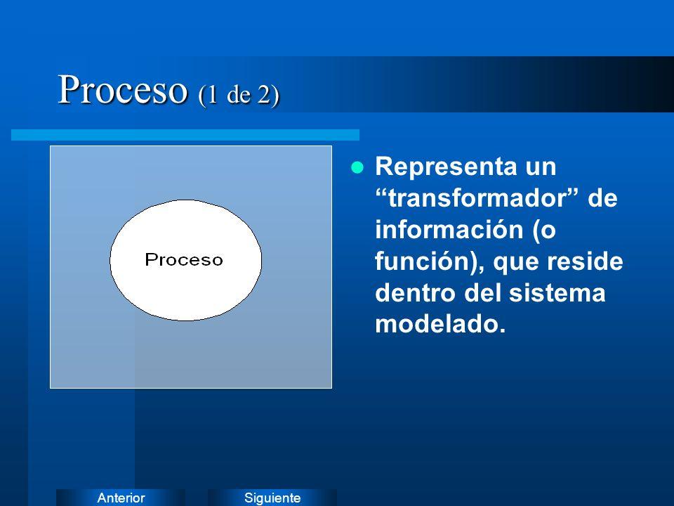 Proceso (1 de 2) Representa un transformador de información (o función), que reside dentro del sistema modelado.