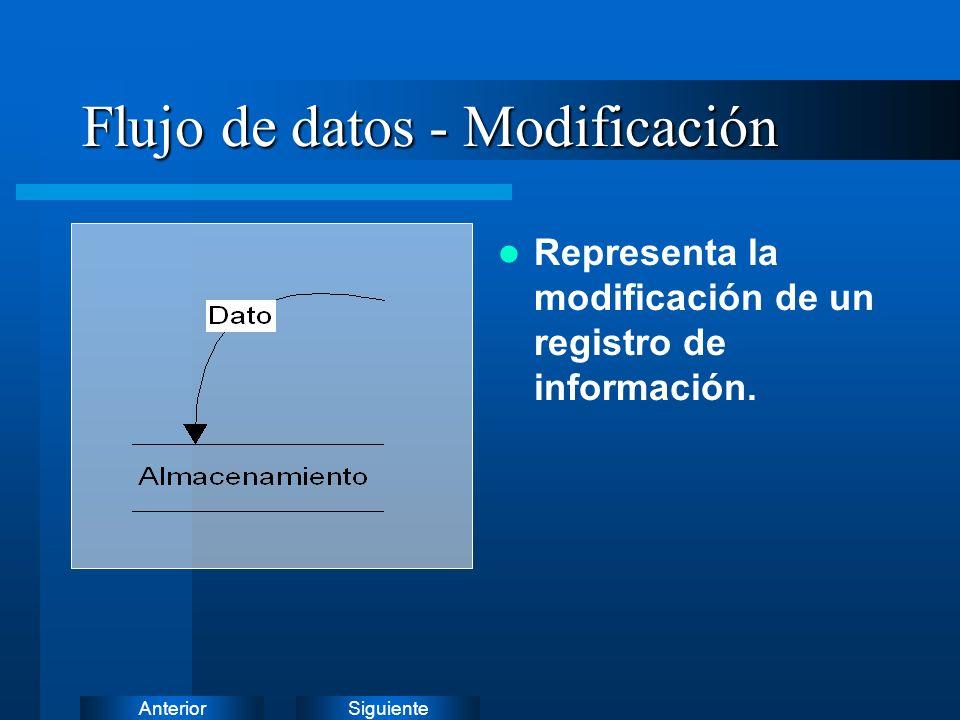 Flujo de datos - Modificación