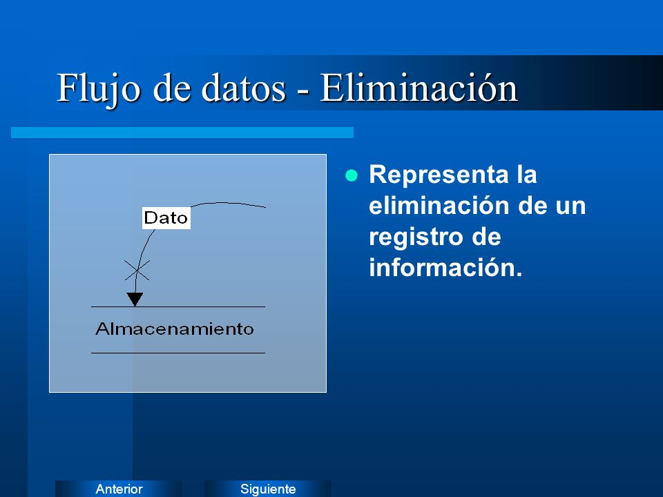 Flujo de datos - Eliminación