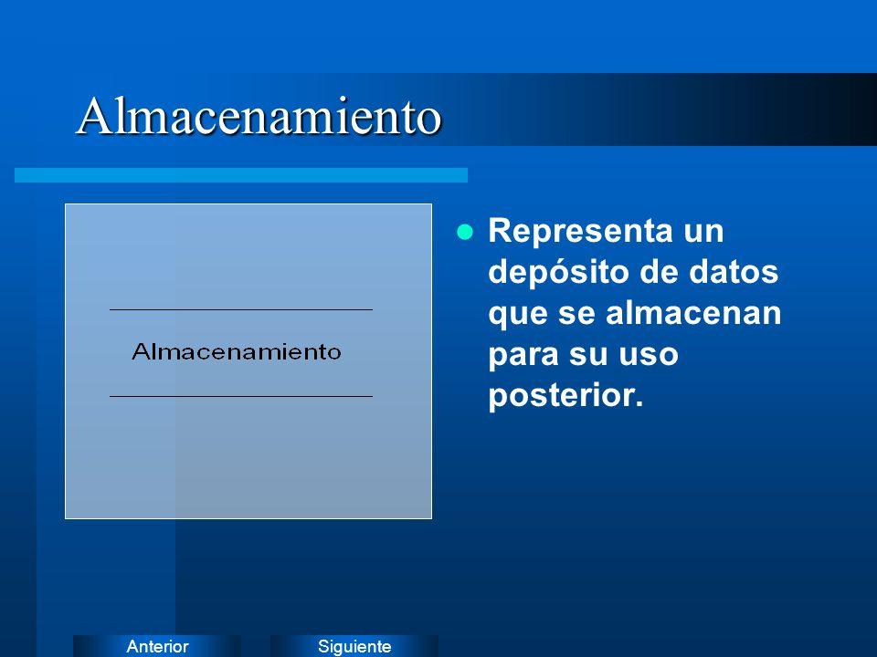 Almacenamiento Representa un depósito de datos que se almacenan para su uso posterior.