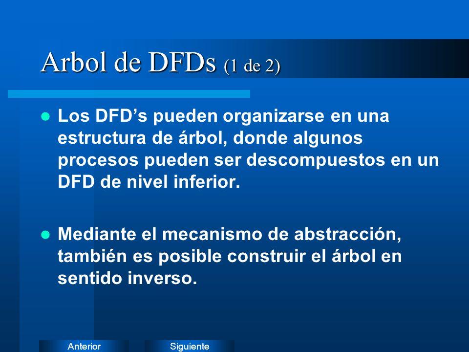 Arbol de DFDs (1 de 2)