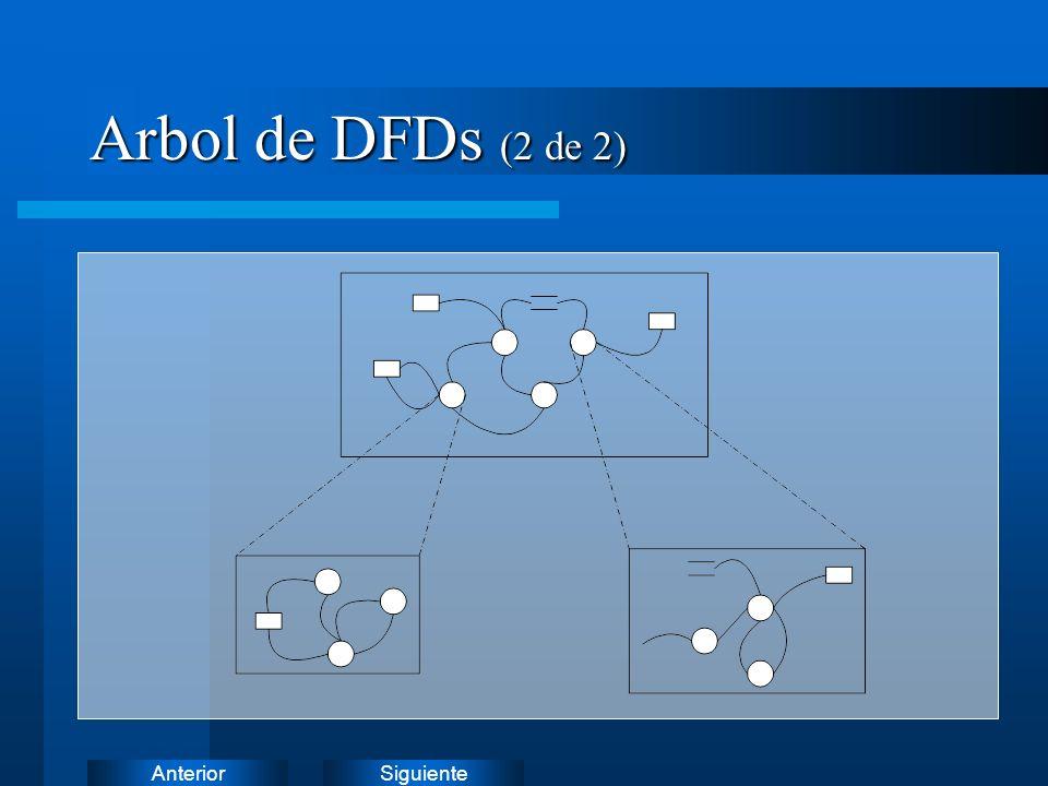 Arbol de DFDs (2 de 2)