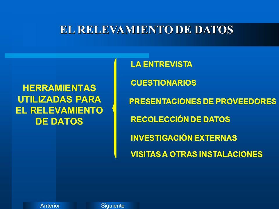 HERRAMIENTAS UTILIZADAS PARA EL RELEVAMIENTO DE DATOS