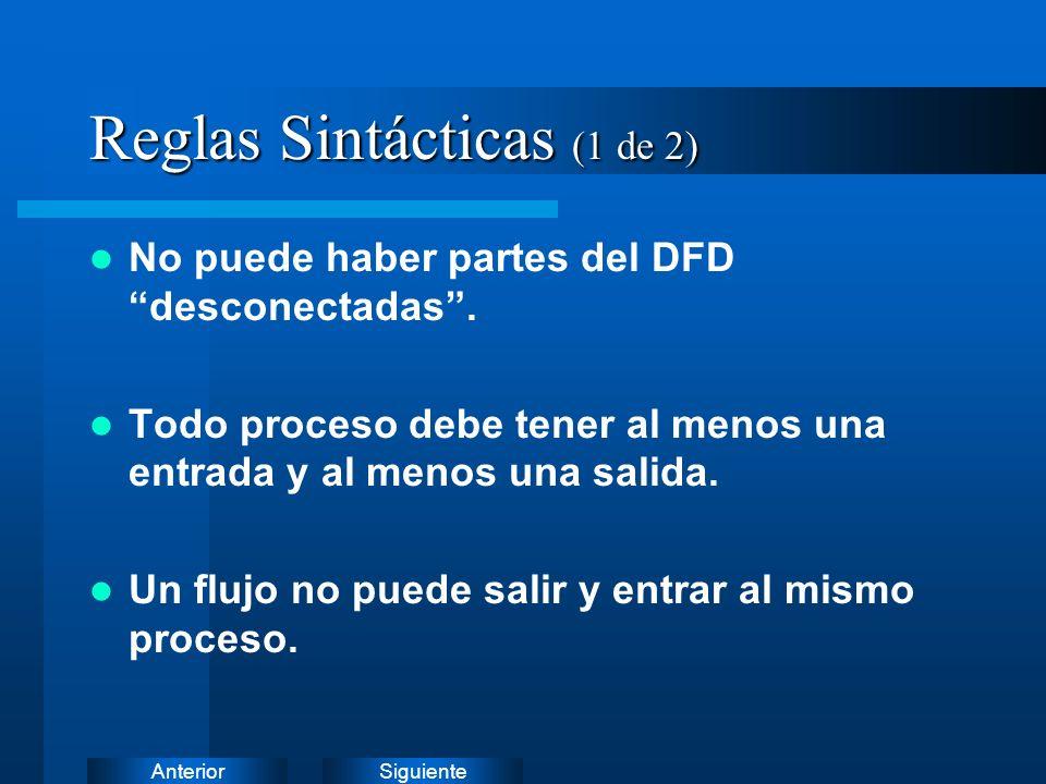 Reglas Sintácticas (1 de 2)
