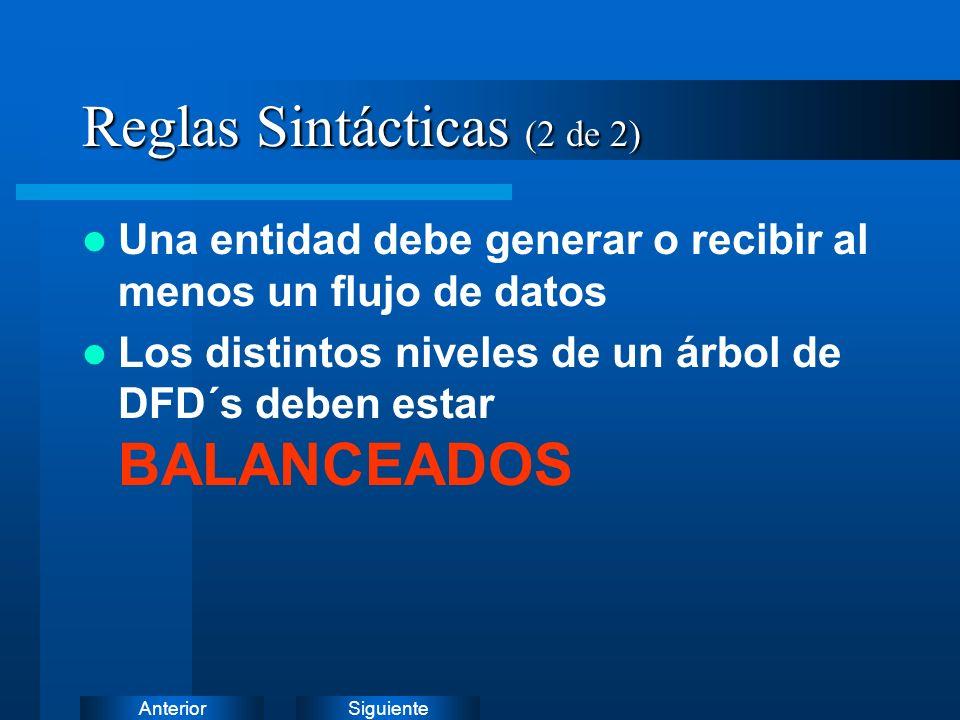Reglas Sintácticas (2 de 2)