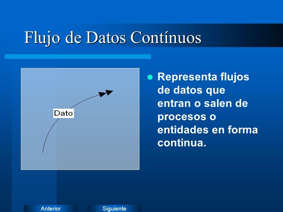 Flujo de Datos Contínuos