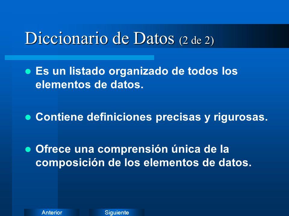 Diccionario de Datos (2 de 2)